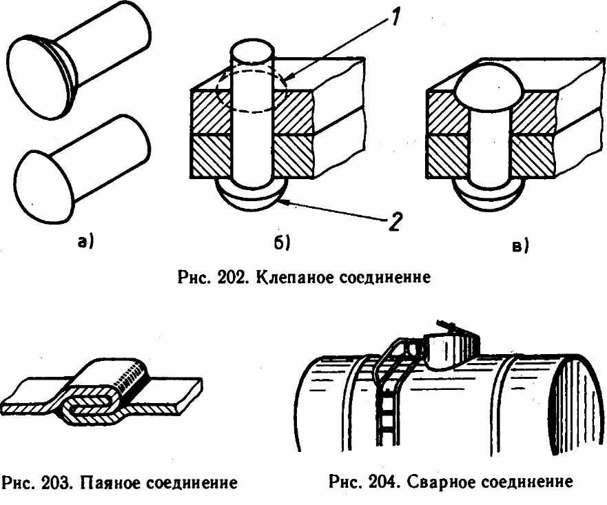 Болтовое соединение решебник детали машин